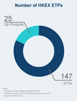 HKEX ETP Infographic_2