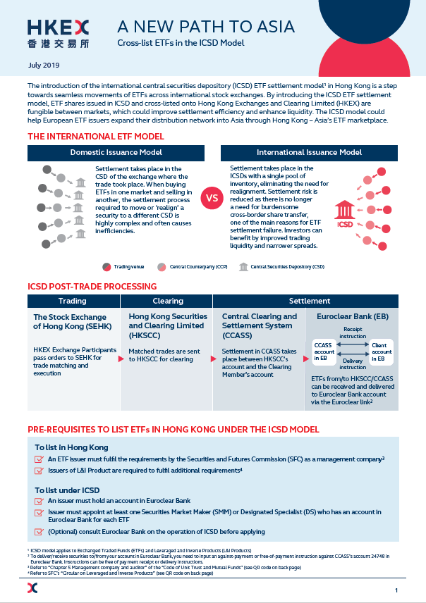 ICSD跨境上市新渠道:在亚洲扩展ETF业务(只供英文版)