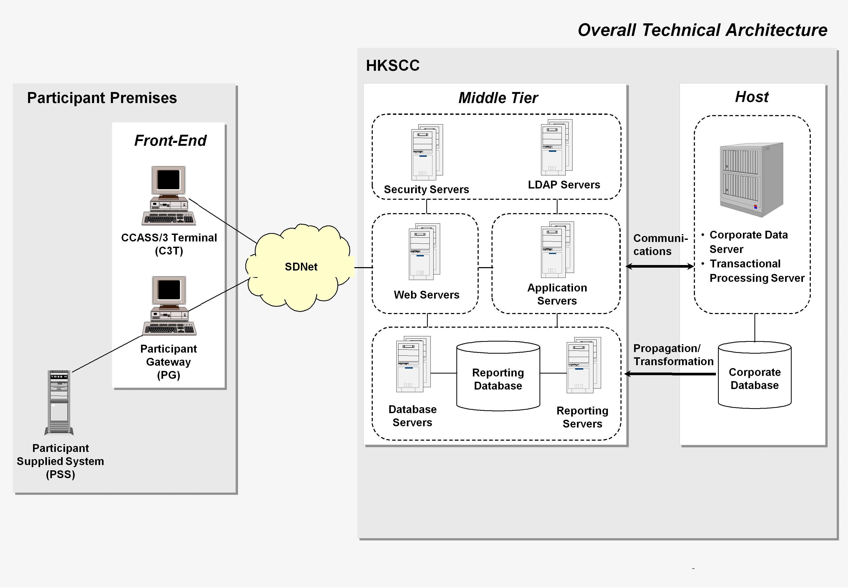 CCASS Overview1