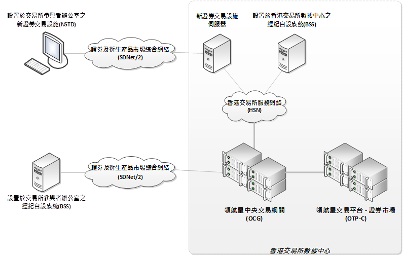 OTPC System Overview_CN