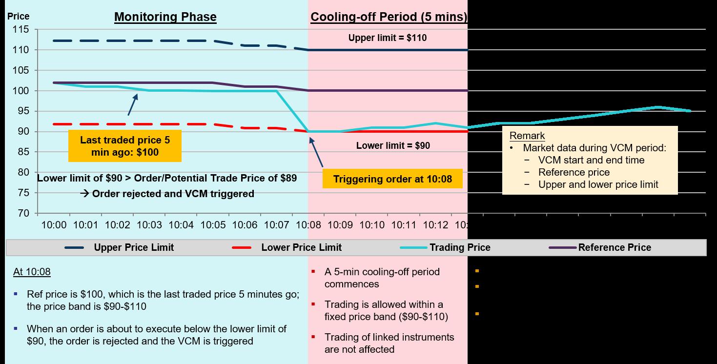 VCM diagram_EN